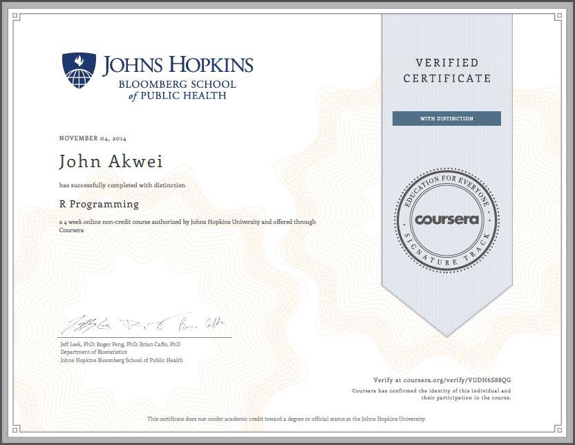 Website Of John Akwei Certificates
